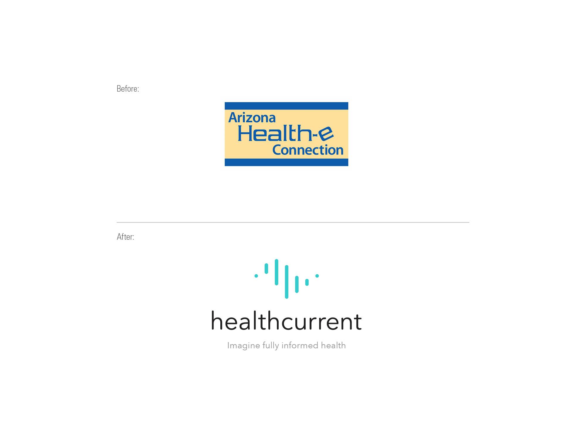 Health Current2