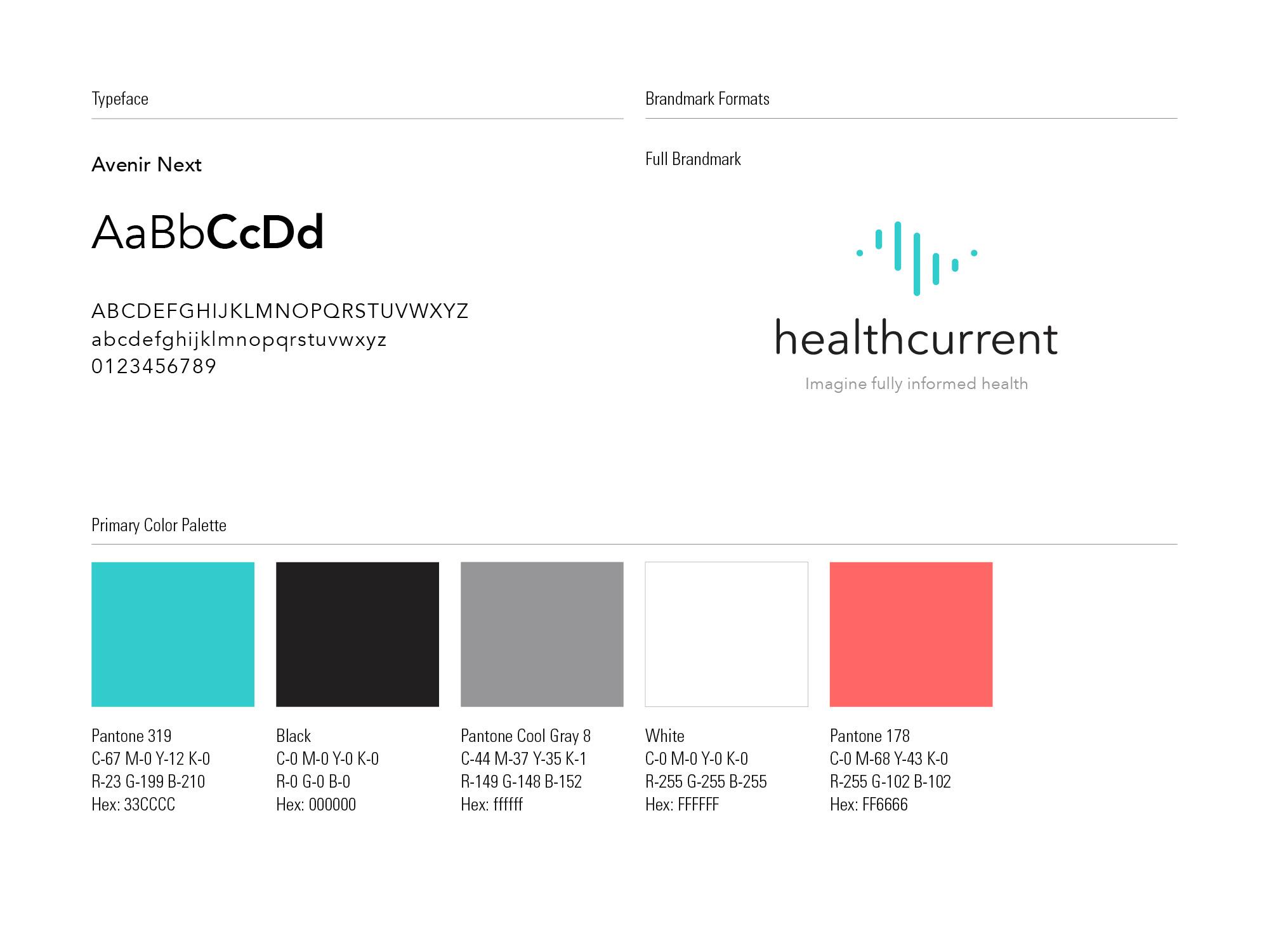 Health Current20