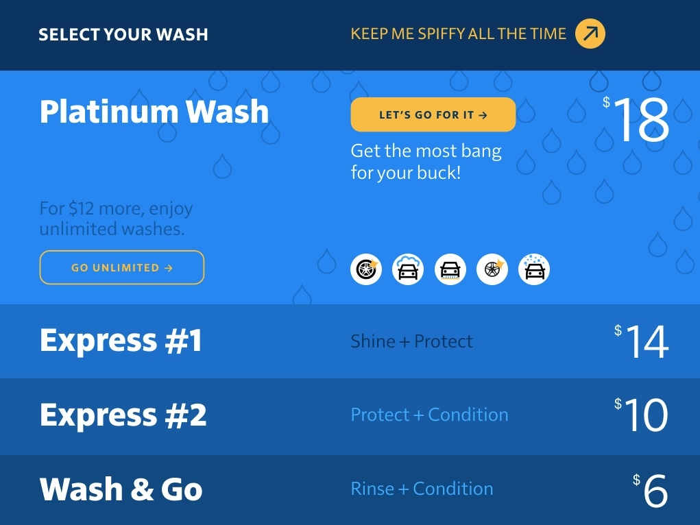 Kiosk Mister Car Wash